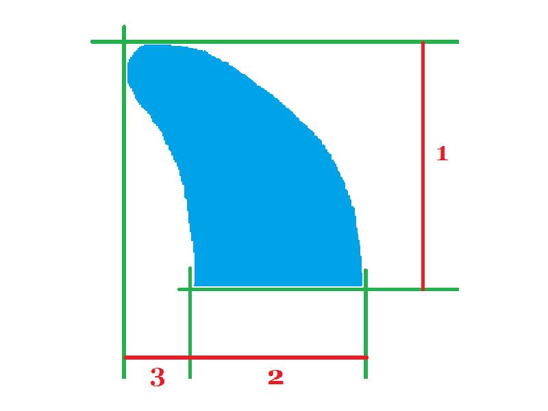 caratteristiche altezza base rake
